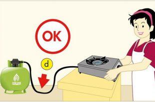 kompor gas dan tabung. Foto: Ilustrasi.